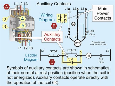 lighting contactor diagram