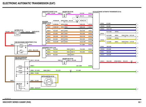 1999 land rover defender td5 wiring diagram and electrical