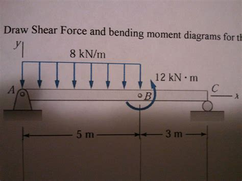 draw the shear and bending moment diagrams for the beam draw shear and bending moment diagrams for t
