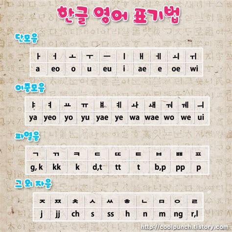 Korean Letter hangul alphabet language hangul alphabet