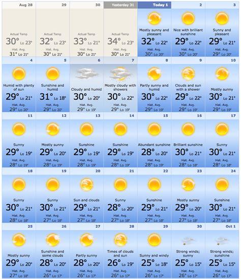sailing greece weather forecast greece weather forecast