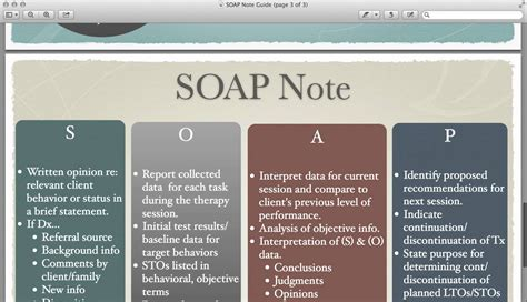 soap notes mental health template what is a soap note