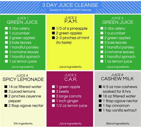 Cleanse Detox Diet Menu by Diet Menu 7 Day Cleanse Diet Menu
