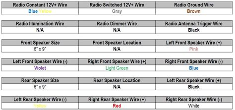 2003 Toyota Camry Radio Wiring Diagram