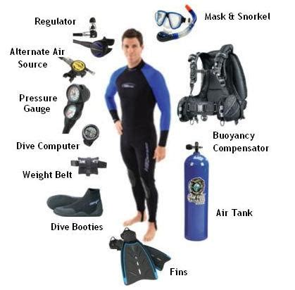 dive equipment basic scuba gear and equipment guide for beginners