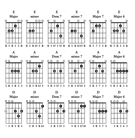 guitar tutorial for beginners pdf picture suggestion for guitar chords pdf