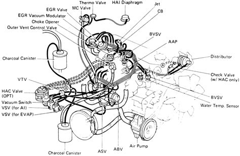 22re engine diagram 1975 toyota 20r vacuum diagram
