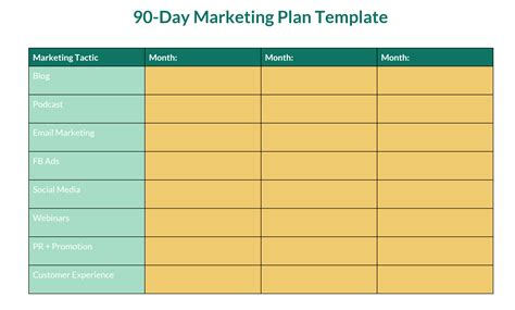 Quit Dabbling Start Doing Creating Your Online Marketing Action Plan Maggie Patterson Marketing Caign Strategy Template