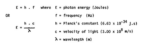 Light Energy Equation Lwf0001