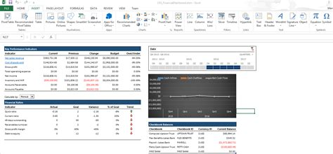 dynamic dashboard template in excel microsoft dynamics gp excel dashboards microsoft