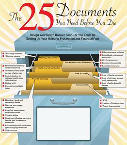 Important Document Organizer