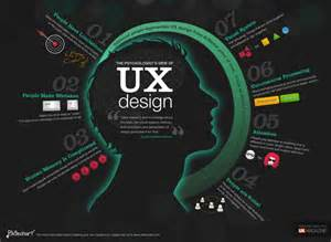 design resources top resources for learning ux design