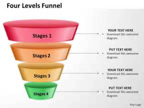 sales funnel template powerpoint four levels of filter sales funnel split separated ppt