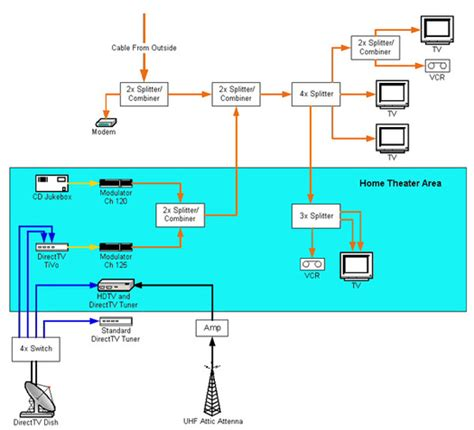 visio home theater visio home theater 28 images audio wiring diagrams