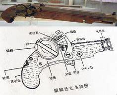Leonardo Da Vinci 3712 by Indian Torador Matchlock Musket An 12 Ft 9 In
