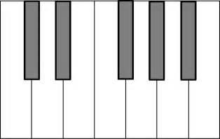 blank keyboard template blank piano keyboard worksheet memes