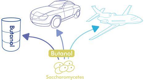 bioskopkeren n butanol digunakan sebagai bahan bakar mesin dengan