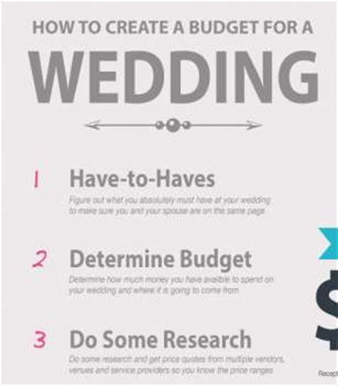 Wedding Budget Graph by Nuptial Monetary Graphs Yobucko Wedding Budget Infographic