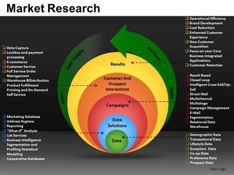 market research powerpoint template 119 best images about ppt templates on