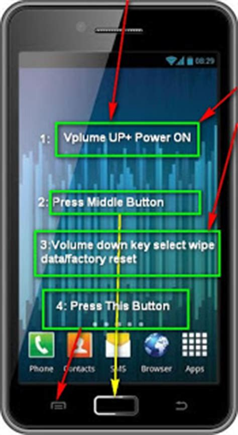 canvas hd pattern lock solution gsm mobile planet maxx ax8 note i hard reset solution