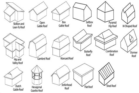 types of house roof designs simple roof designs house