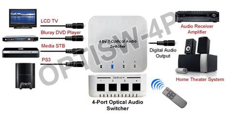 premium  port digital optical audio switch  remote