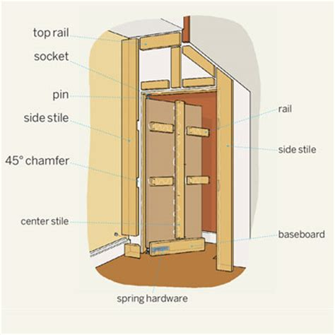 how to build a exterior door overview how to build a door this house