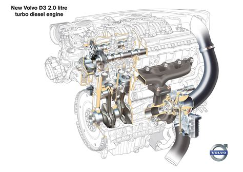 upgraded  engine  enhanced performance  reduced fuel consumption volvo car group