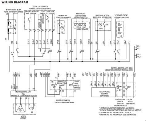 whirlpool duet washer wiring diagram wiring diagrams