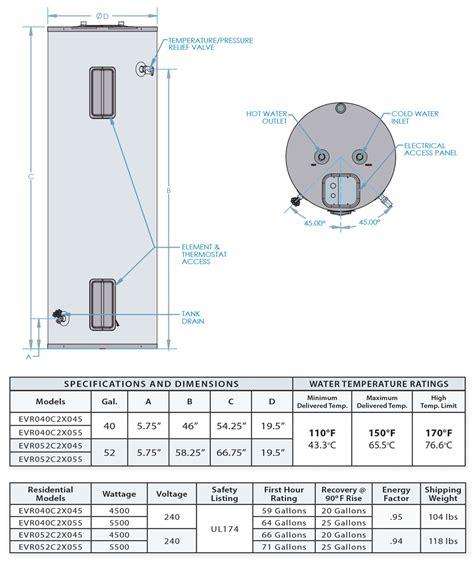 best 50 gallon water heater electric bradford white 50 gallon electric water heater dimensions