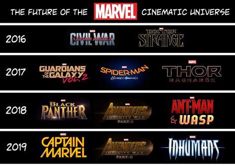 marvel film universe phase 4 image gallery marvel phase 4
