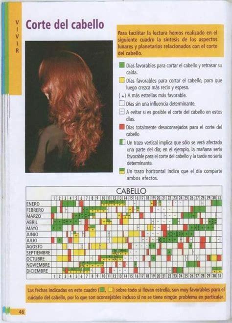 Calendario Lunar Para Cortarse El Cabello Calendario Lunar Para Cortarse El Pelo Salud