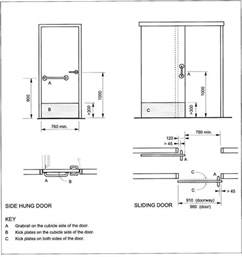door lever height shower door standard shower door