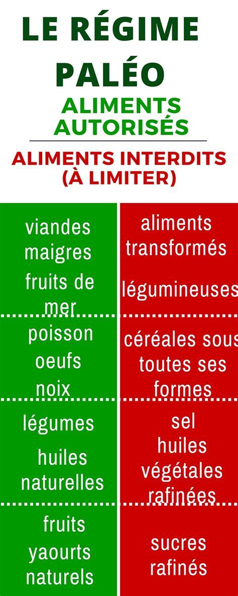 regime alimentare ipocalorico r 233 gime paleo aliments autoris 233 s et aliments interdits