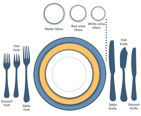 table setting setting the table crowdbuild for