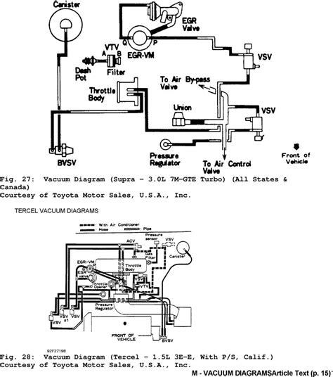 free auto repair manuals 1992 toyota tercel windshield wipe control 1992 toyota paseo engine diagram imageresizertool com
