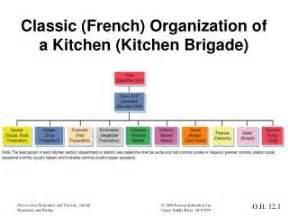 ppt kitchen brigade system powerpoint presentation id