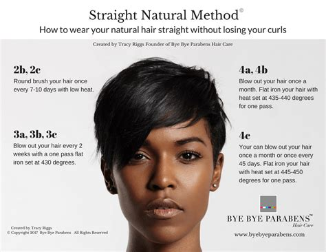 hair styles for a type 2 straight natural method blow out your hair without