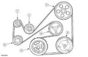 i need the belt routing for a 2003 ford focus solved fixya