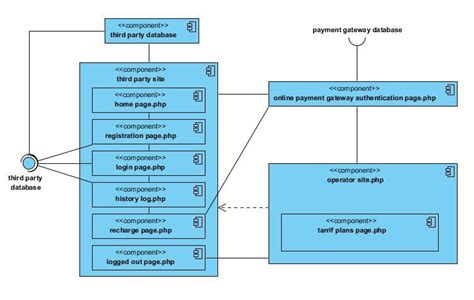 library management system uml all diagrams uml diagram for payment system image collections