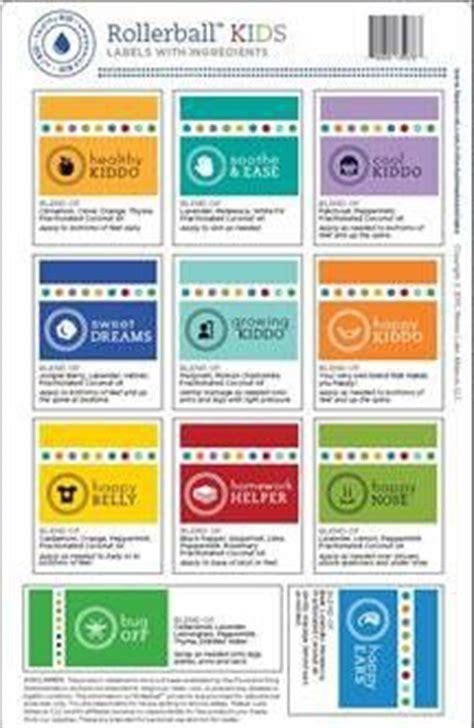 Essential Oil Label Template Printable Label Templates Essential Bottle Label Template