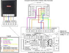 goodman furnace wiring diagram b1370738 goodman furnace wiring diagram mifinder co