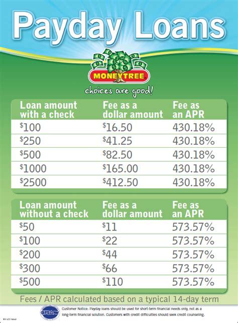 Make Money Lending Money Online - money tree loan 100 dollar loan guaranteed