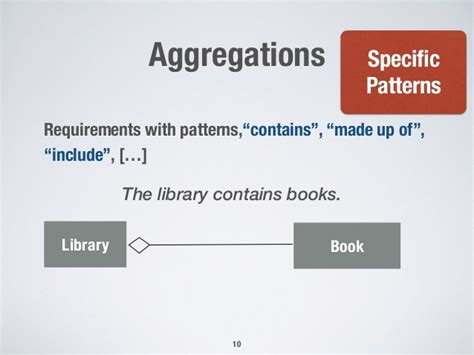 requirements pattern language extracting domain models from natural language