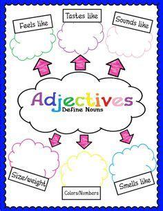 define doodle noun 1000 ideas about adjective anchor chart on