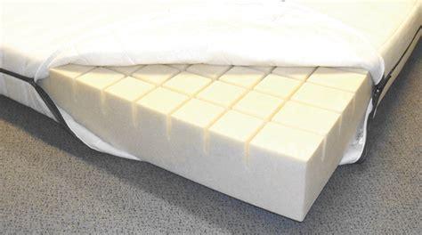 Polyurethane Foam Mattress Polyurethane Foams More Sustainable