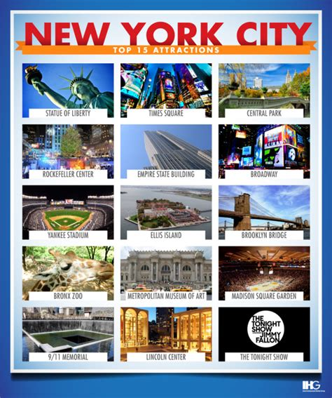 best site to new what to see in nyc top 15 attractions in the big apple