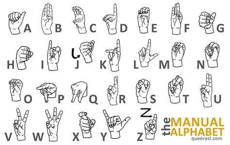 Asl Letters the asl manual alphabet asl