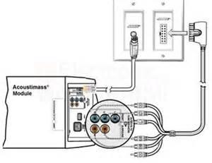 321 bose wiring diagram 321 free engine image for user manual