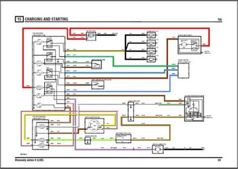 land rover electrical wiring diagrams land rover discovery 2 electrical wiring diagram